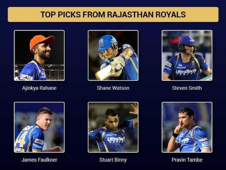 RR IPL Player Draft