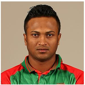 Shakib Al Hasan Desh Cricket About Shakib Al Hasan Stats