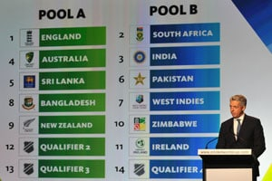 ICC 2015 Cricket World Cup - Full Schedule