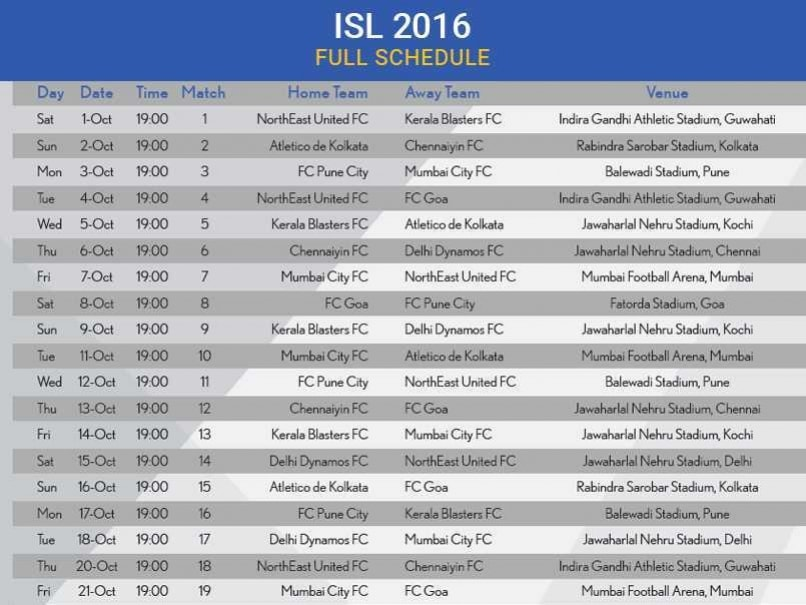 Isl 2016 full schedule guwahati to host indian super for League table 2016