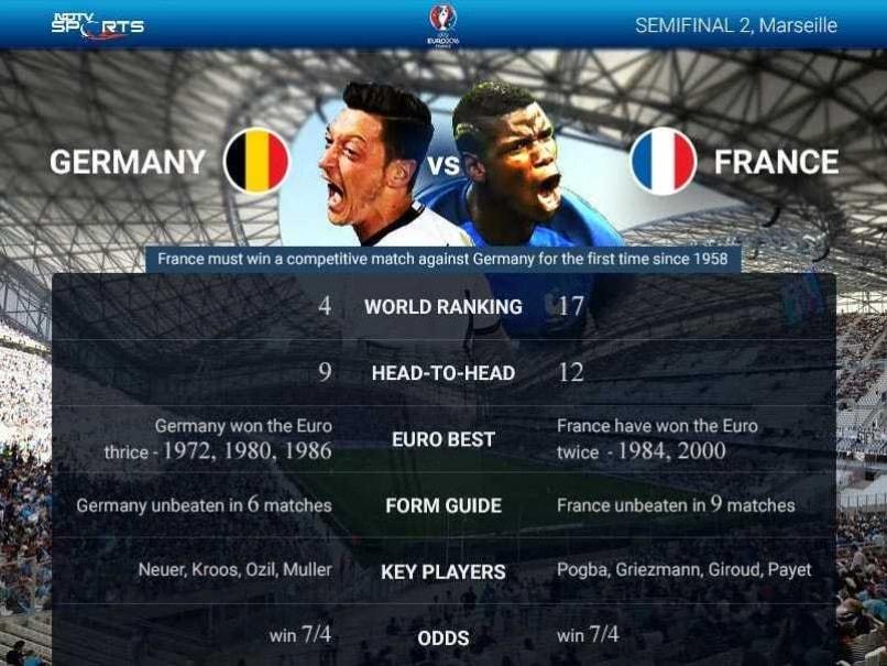 Germany vs France Euro Live