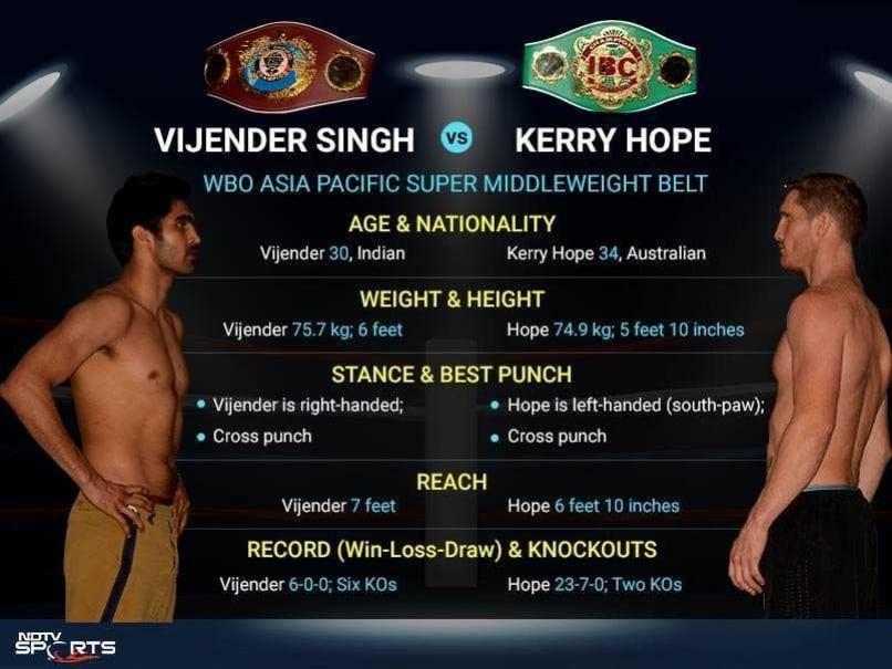 Vijender Singh Kerry Hope GFX