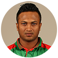 Shakib Al Hasan