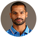 Shikhar Dhawan (Criket)  IMAGES, GIF, ANIMATED GIF, WALLPAPER, STICKER FOR WHATSAPP & FACEBOOK