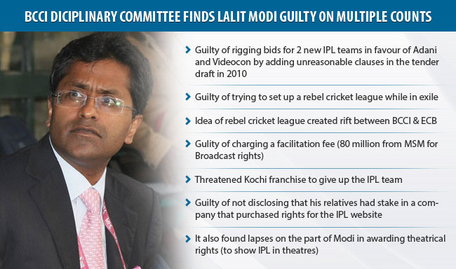 BCCI report says Lalit Modi rigged IPL bids, wanted rebel league