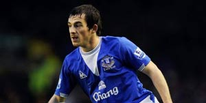 EPL: Leighton Baines signs new deal at Everton