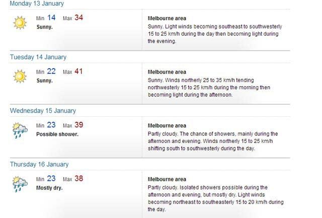 Australian Open: Hot, hotter, hottest?