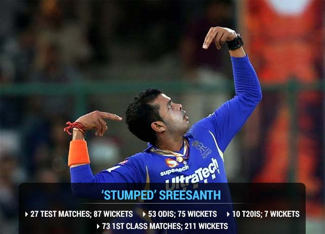 Friday the 13th: Horror for Sreesanth, Chavan as BCCI hands life bans for IPL spot-fixing